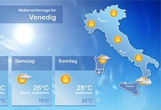 weather-digital-signage-content